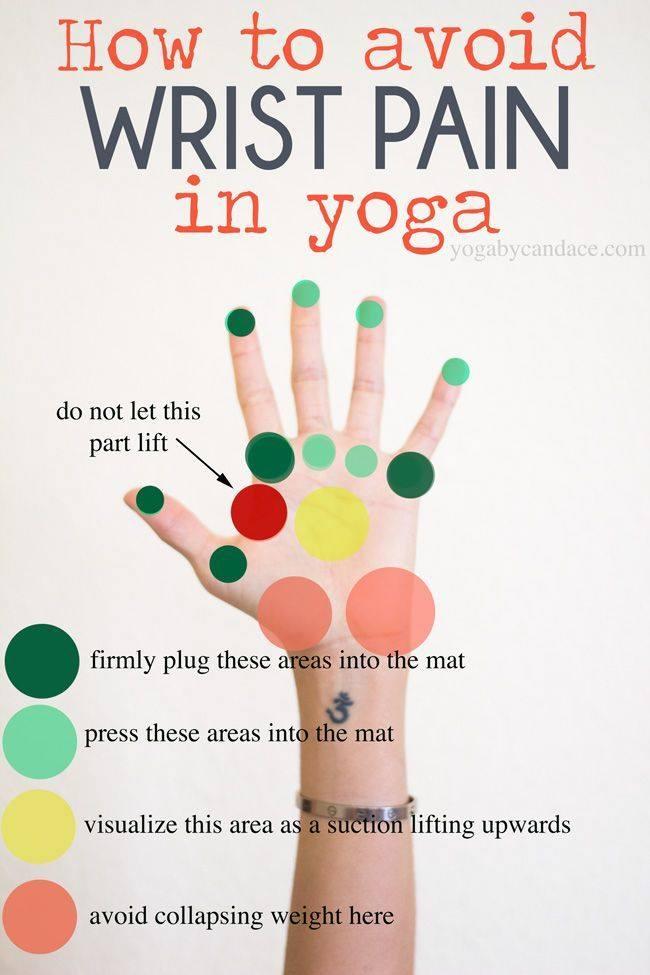 Handgelenkschmerzen beim Yoga vermeidet man so.